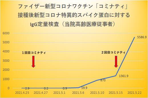 で 回 なかっ 冬 一度 が 1 シーズン た 東京 何 過去 は も 都心 に 日 の
